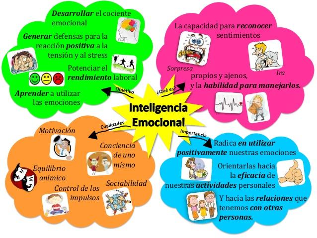 inteligencia-emocional-1-638